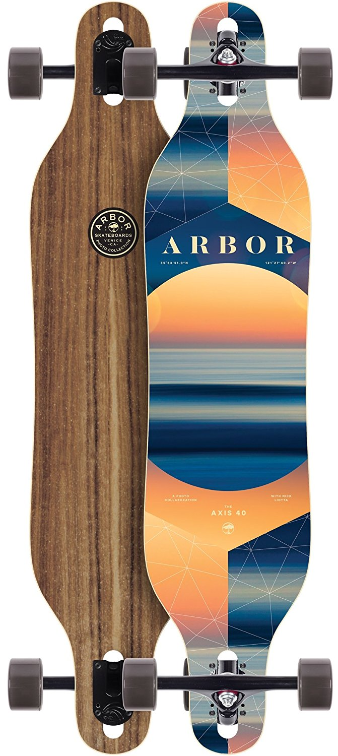 LONGBOARDS – Axis Percussion
