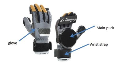 longboard slide gloves diagram